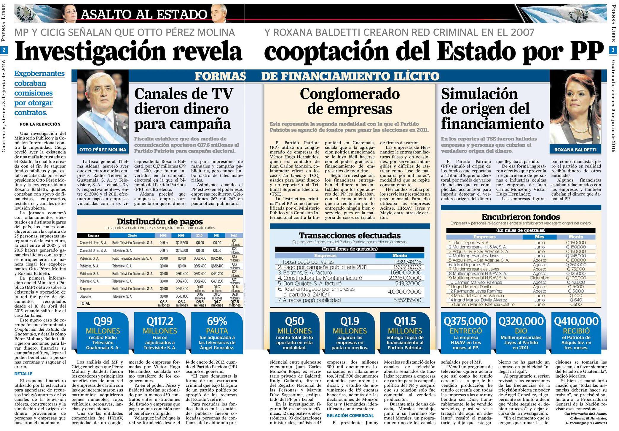 La prensa libre guatemala online dating