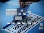 Financiamiento electoral ilícito FCN-Nación (Fase 3)